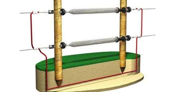 Populära Lär dig stängsla med vår enkla stängselguide - Bole.se vi gör ditt DX-06